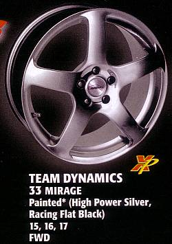 Team Dynamics Mirage